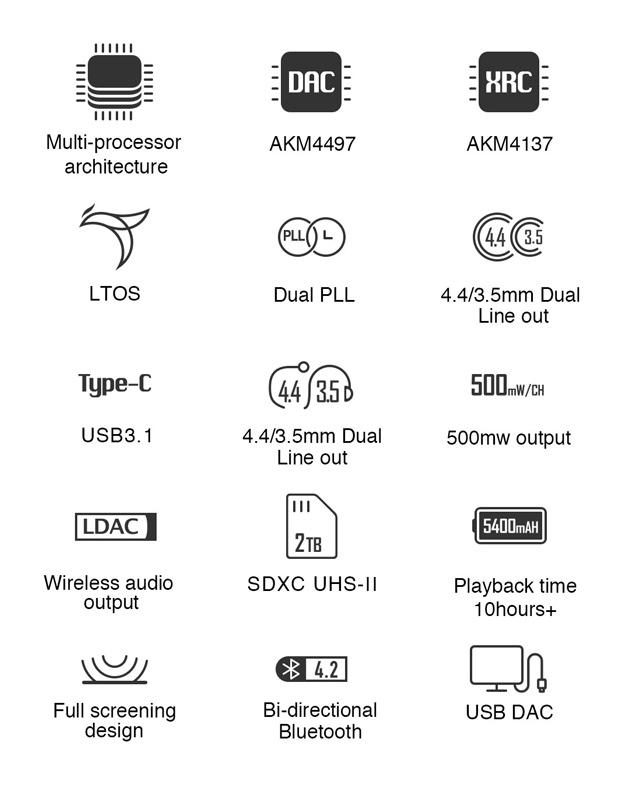 Lotoo PAW Gold Touch lejátszó teszt gedeonaudio.hu