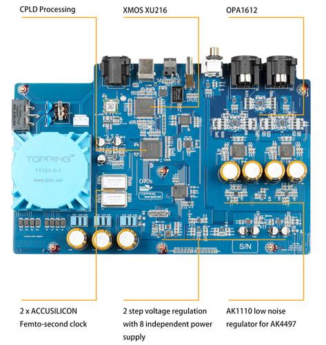 Topping D70S MQA DAC konverter gedeon audio studio