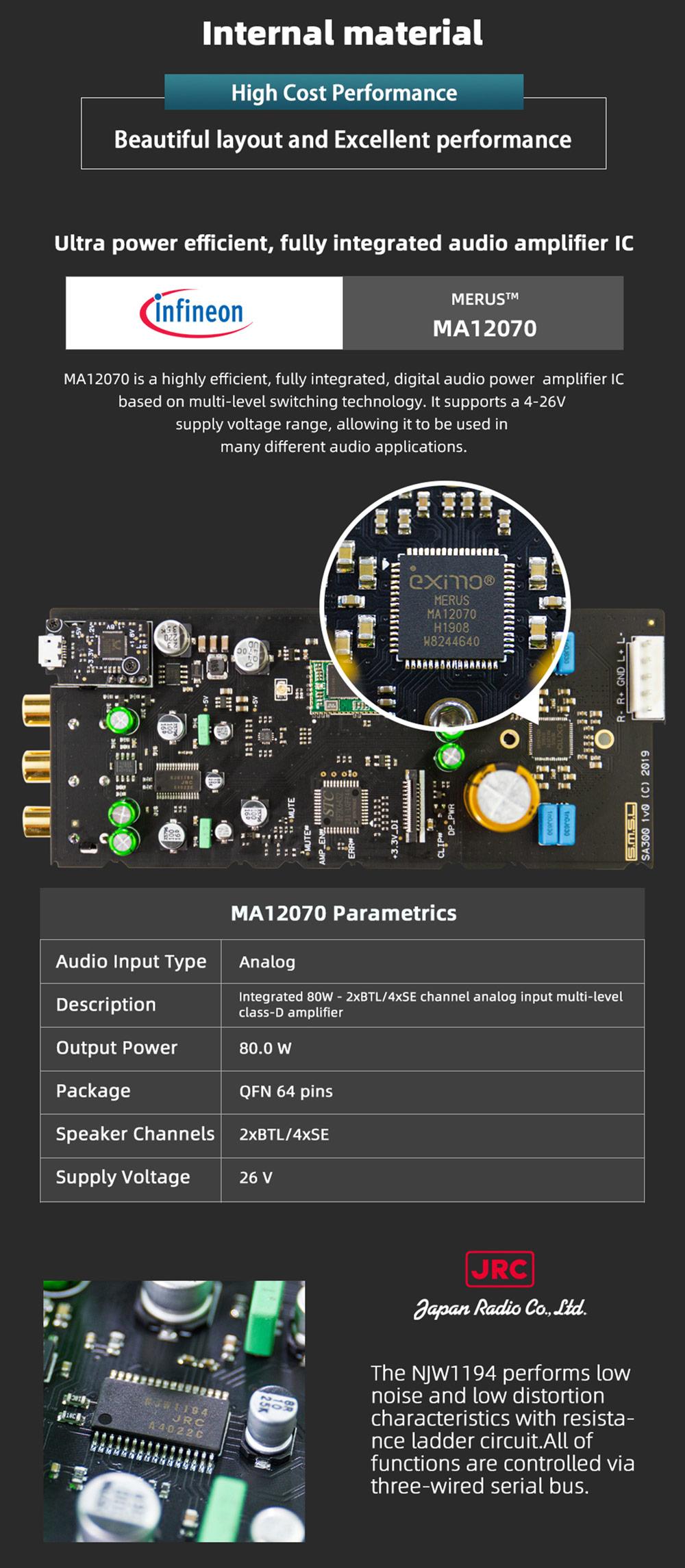 SMSL SA300 erősítő Gedeon Audio