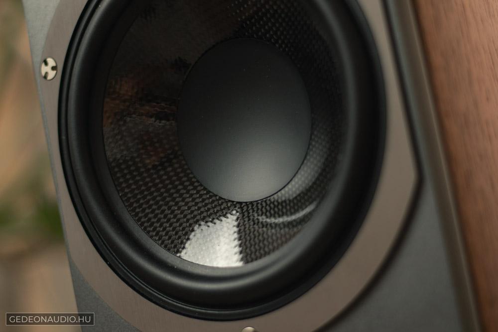 Audiovector R1 hangfal teszt gedeon audio